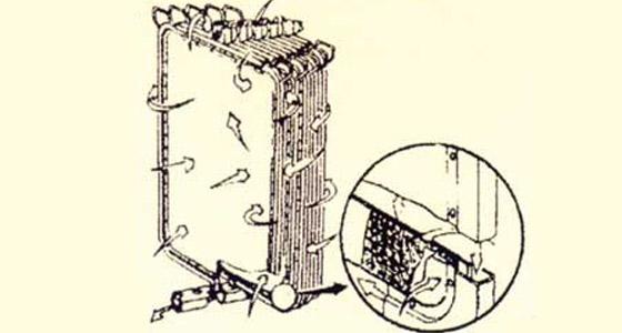 立式硅藻土过滤机LTG系列
