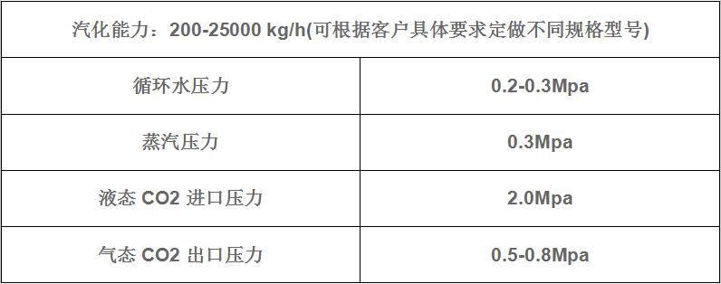 水浴式汽化器技术参数